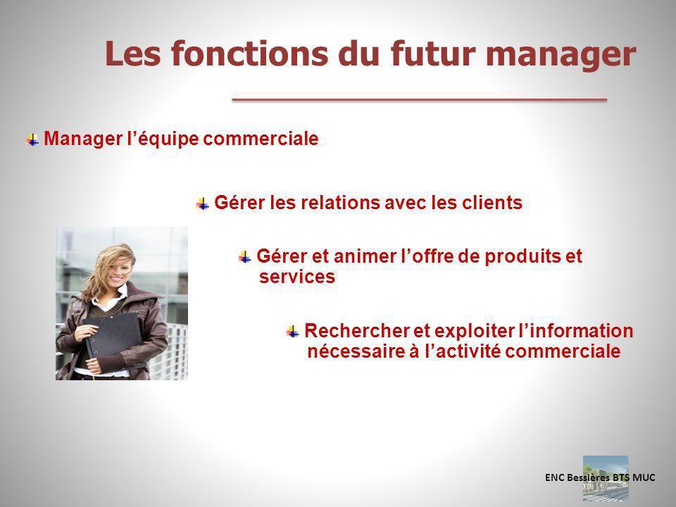 Les fonctions du futur manager Manager léquipe commerciale Gérer les relations avec les clients Gérer et animer loffre de produits et services Recherc