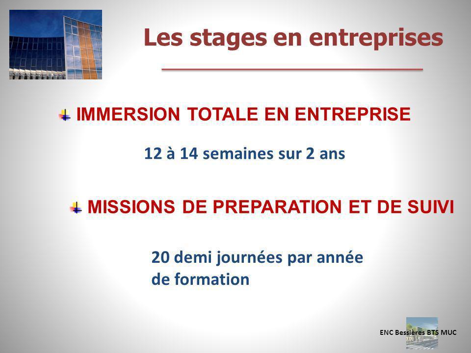 Les stages en entreprises IMMERSION TOTALE EN ENTREPRISE MISSIONS DE PREPARATION ET DE SUIVI 12 à 14 semaines sur 2 ans 20 demi journées par année de