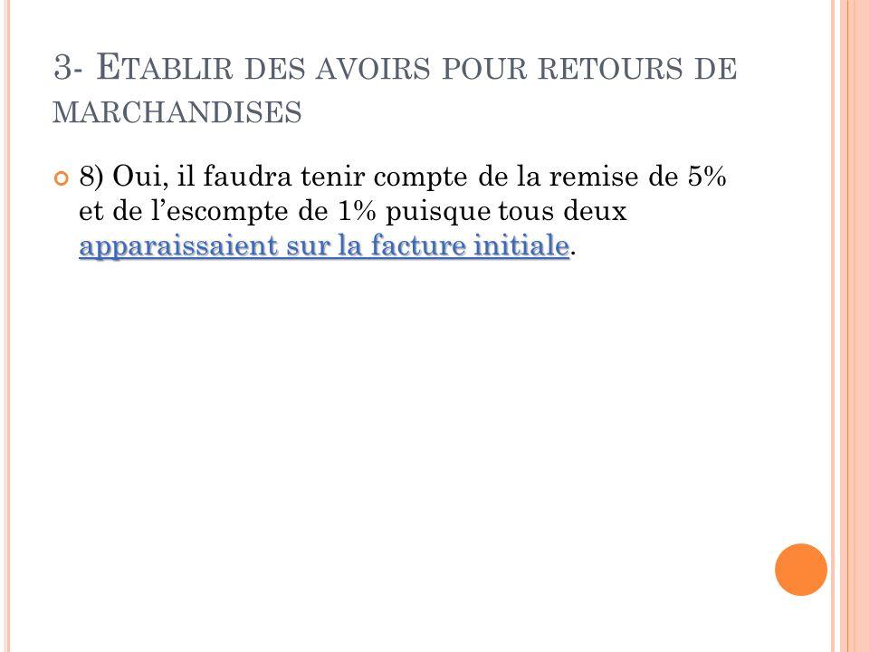 3- E TABLIR DES AVOIRS POUR RETOURS DE MARCHANDISES apparaissaient sur la facture initiale 8) Oui, il faudra tenir compte de la remise de 5% et de les