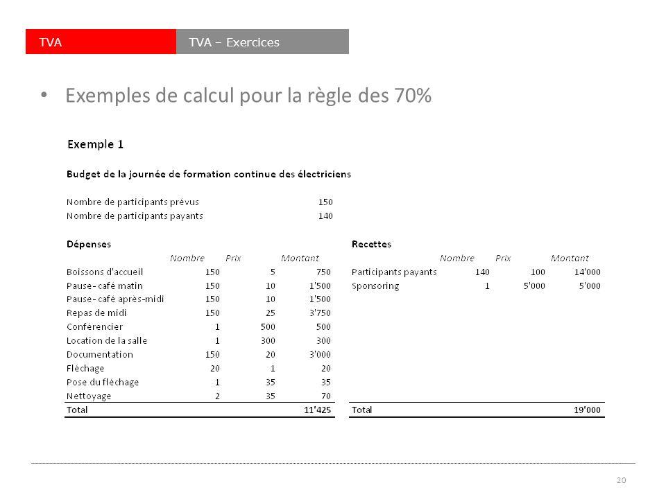 TVATVA – Exercices Exemples de calcul pour la règle des 70% 20