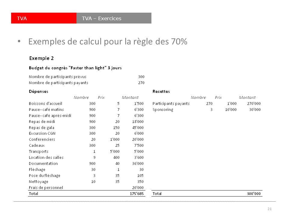TVATVA – Exercices Exemples de calcul pour la règle des 70% 21