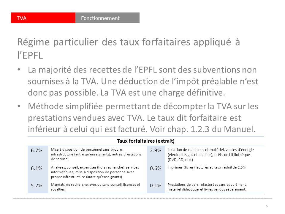 TVAFonctionnement Régime particulier des taux forfaitaires appliqué à lEPFL La majorité des recettes de lEPFL sont des subventions non soumises à la TVA.