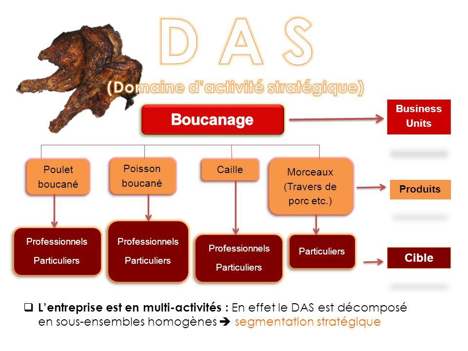La chaine de valeur analyser les sources de lavantage concurrentiel de lentreprise ou dun DAS (domaine dactivité stratégique) qu elle occupe.