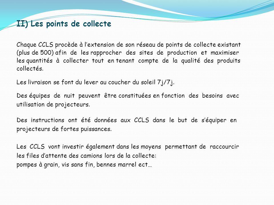 II) Les points de collecte Chaque CCLS procède à lextension de son réseau de points de collecte existant (plus de 500) afin de les rapprocher des sites de production et maximiser les quantités à collecter tout en tenant compte de la qualité des produits collectés.