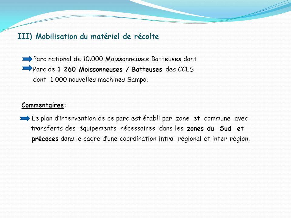 III) Mobilisation du matériel de récolte Parc national de 10.000 Moissonneuses Batteuses dont Parc de 1 260 Moissonneuses / Batteuses des CCLS dont 1 000 nouvelles machines Sampo.
