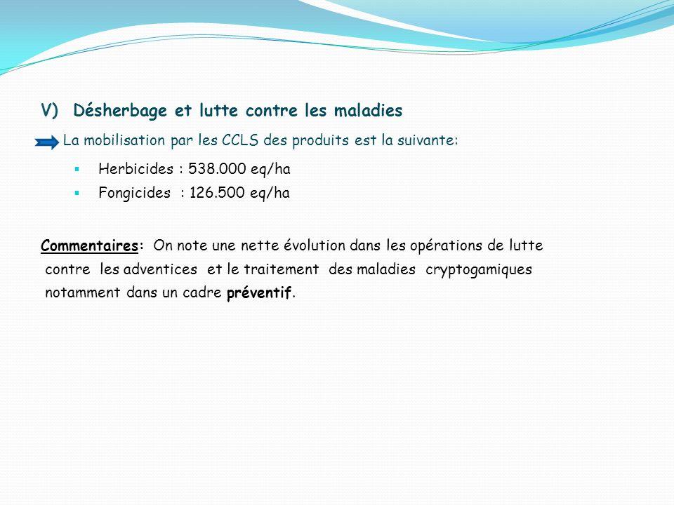 V) Désherbage et lutte contre les maladies La mobilisation par les CCLS des produits est la suivante: Herbicides : 538.000 eq/ha Fongicides : 126.500