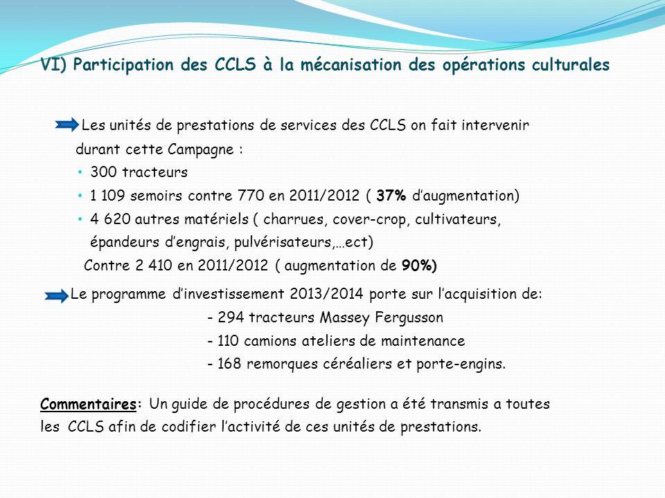 VI) Participation des CCLS à la mécanisation des opérations culturales Les unités de prestations de services des CCLS on fait intervenir durant cette