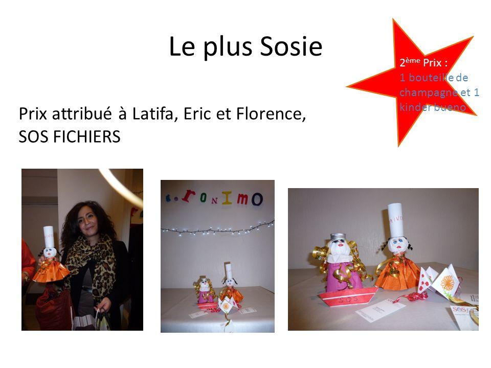 Le plus Sosie 2 ème Prix : 1 bouteille de champagne et 1 kinder bueno Prix attribué à Latifa, Eric et Florence, SOS FICHIERS