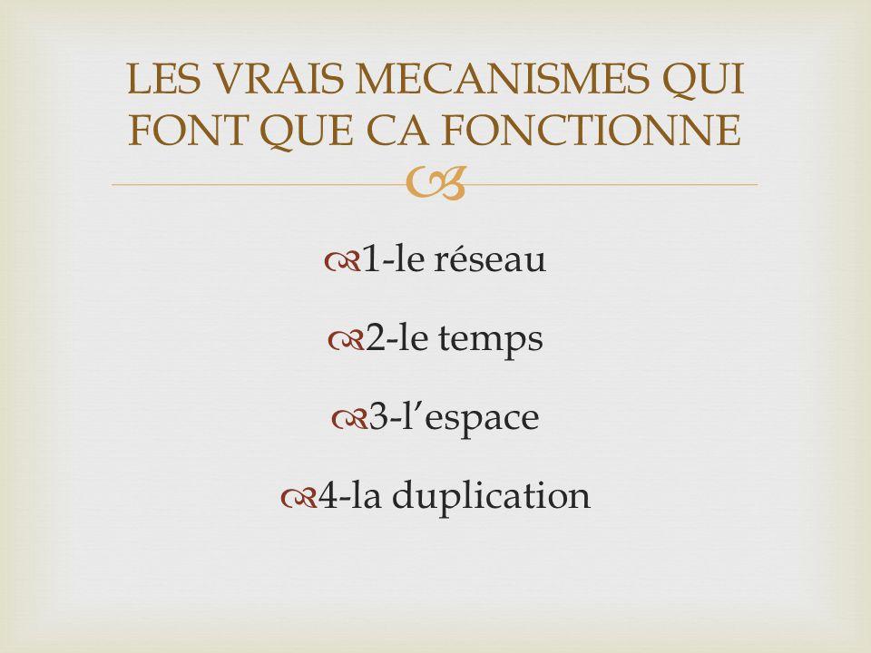 1-le réseau 2-le temps 3-lespace 4-la duplication LES VRAIS MECANISMES QUI FONT QUE CA FONCTIONNE