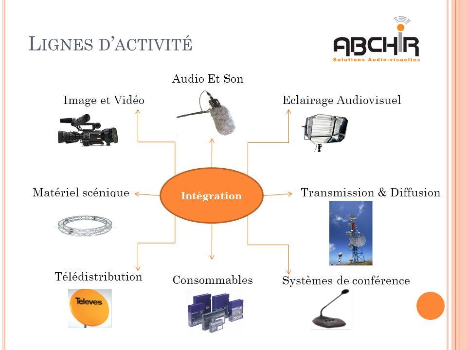 L IGNES D ACTIVITÉ Intégration Image et Vidéo Audio Et Son Eclairage Audiovisuel Télédistribution Systèmes de conférence Consommables Transmission & DiffusionMatériel scénique