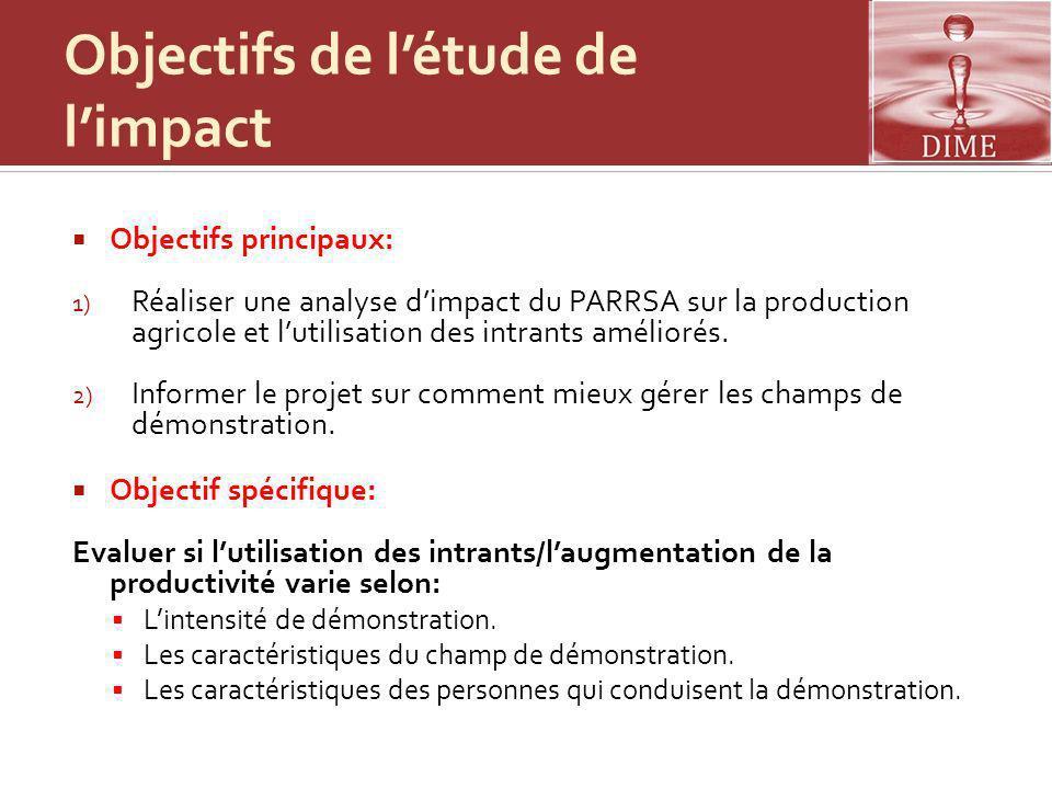 Interventions danalyse dimpact Groupe de contrôle: Ménages dans des villages non couverts par PARRSA.