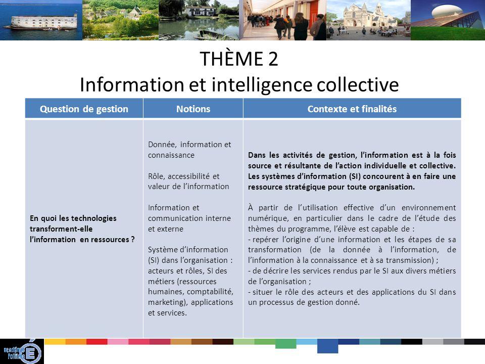 THÈME 2 Information et intelligence collective Question de gestionNotionsContexte et finalités En quoi les technologies transforment-elle linformation en ressources .