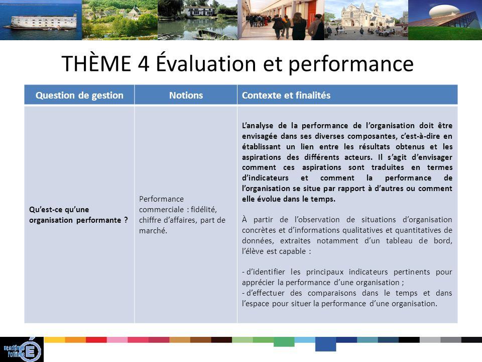 THÈME 4 Évaluation et performance Question de gestionNotionsContexte et finalités Quest-ce quune organisation performante .