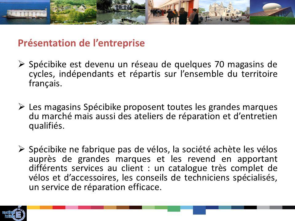 18 Présentation de lentreprise Spécibike est devenu un réseau de quelques 70 magasins de cycles, indépendants et répartis sur lensemble du territoire français.