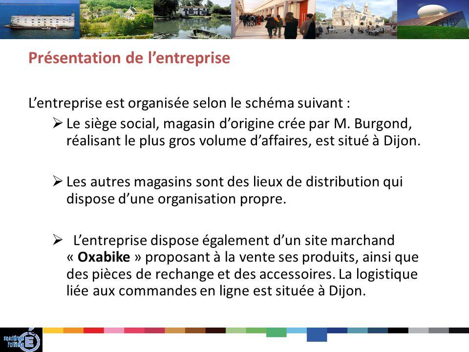 19 Présentation de lentreprise Lentreprise est organisée selon le schéma suivant : Le siège social, magasin dorigine crée par M.