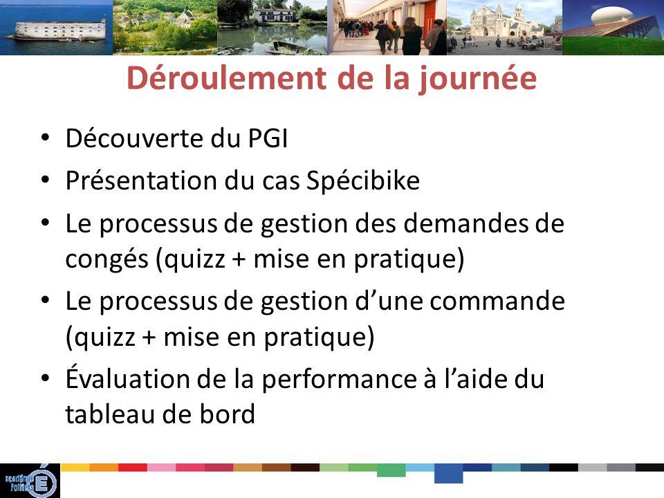 Déroulement de la journée Découverte du PGI Présentation du cas Spécibike Le processus de gestion des demandes de congés (quizz + mise en pratique) Le processus de gestion dune commande (quizz + mise en pratique) Évaluation de la performance à laide du tableau de bord