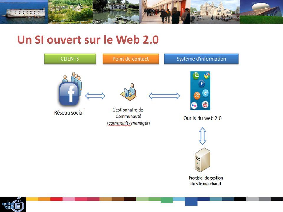 24 Un SI ouvert sur le Web 2.0