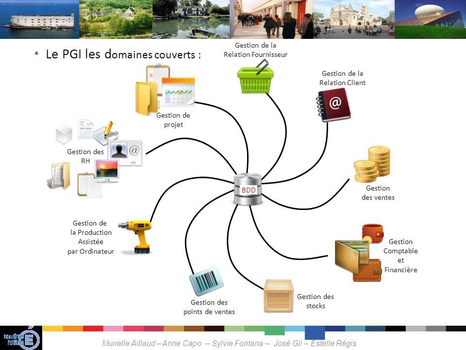 44 Processus de gestion des commandes passées en ligne