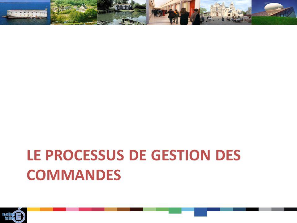 LE PROCESSUS DE GESTION DES COMMANDES