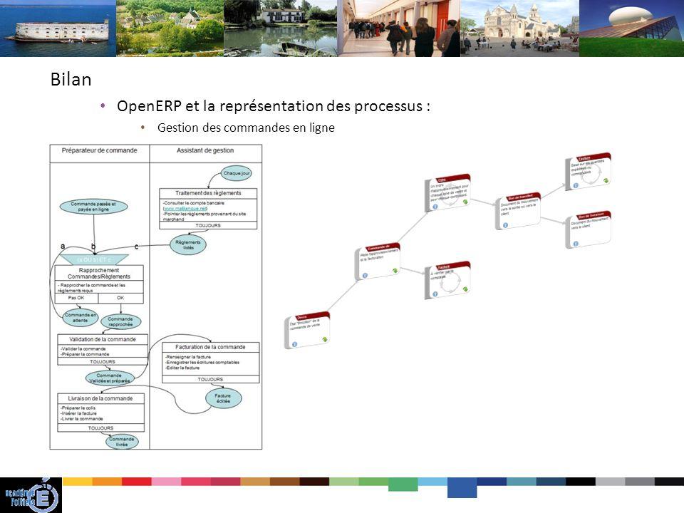 Bilan OpenERP et la représentation des processus : Gestion des commandes en ligne 50