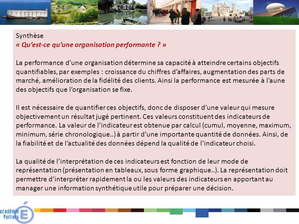 Synthèse « Quest-ce quune organisation performante ? » La performance dune organisation détermine sa capacité à atteindre certains objectifs quantifia
