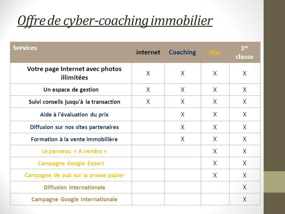 Offre de cyber-coaching immobilier Services internetCoachingStar 1 er classe Votre page Internet avec photos illimitées XXXX Un espace de gestion XXXX