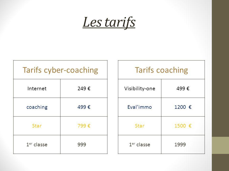 Les tarifs Tarifs cyber-coaching Internet249 coaching499 Star799 1 er classe999 Tarifs coaching Visibility-one499 Evalimmo1200 Star1500 1 er classe199