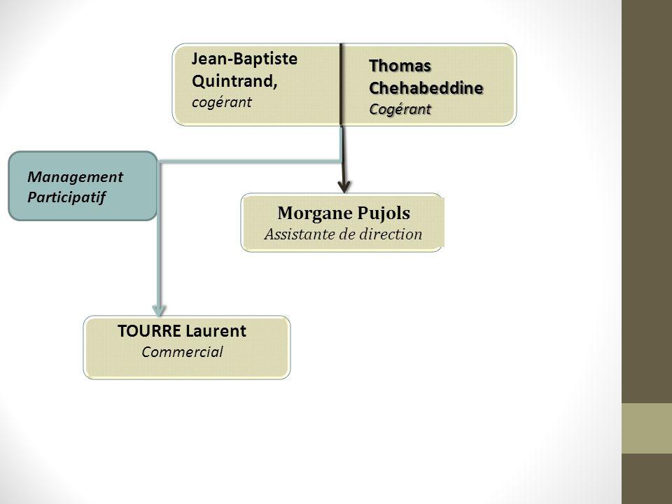 Jean-Baptiste Quintrand, cogérant Thomas Chehabeddine Cogérant Morgane Pujols Assistante de direction TOURRE Laurent Commercial Management Participati