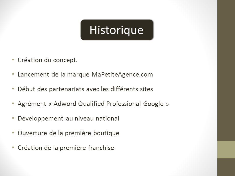 Historique Création du concept. Lancement de la marque MaPetiteAgence.com Début des partenariats avec les différents sites Agrément « Adword Qualified