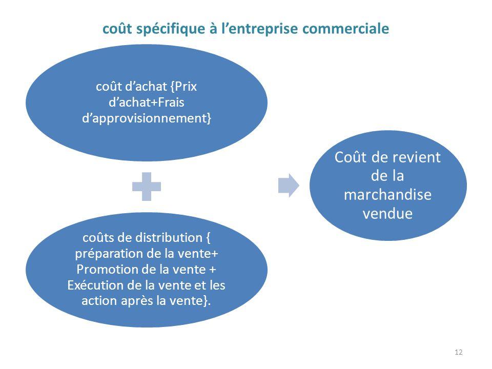 coût spécifique à lentreprise commerciale coût dachat {Prix dachat+Frais dapprovisionnement} coûts de distribution { préparation de la vente+ Promotio