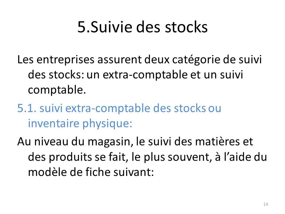 5.Suivie des stocks Les entreprises assurent deux catégorie de suivi des stocks: un extra-comptable et un suivi comptable. 5.1. suivi extra-comptable