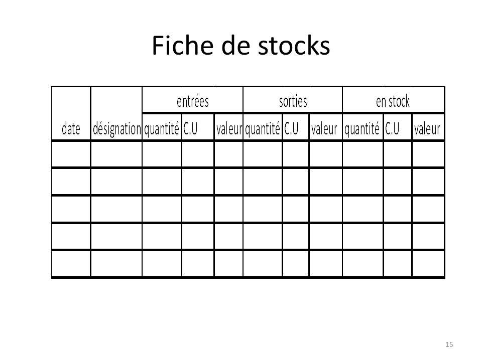 Fiche de stocks 15