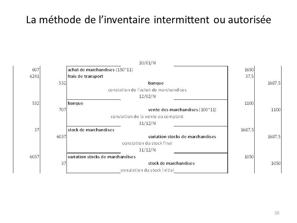 La méthode de linventaire intermittent ou autorisée 26
