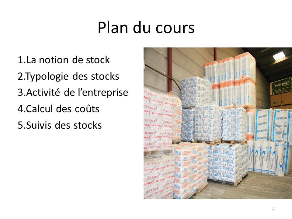 Plan du cours 1.La notion de stock 2.Typologie des stocks 3.Activité de lentreprise 4.Calcul des coûts 5.Suivis des stocks 4