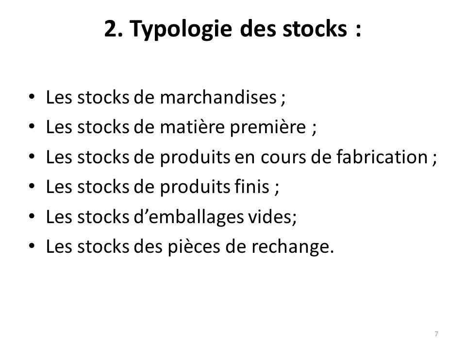 2. Typologie des stocks : Les stocks de marchandises ; Les stocks de matière première ; Les stocks de produits en cours de fabrication ; Les stocks de