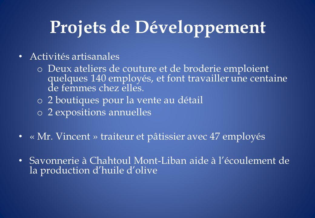 Projets de Développement Activités artisanales o Deux ateliers de couture et de broderie emploient quelques 140 employés, et font travailler une centa