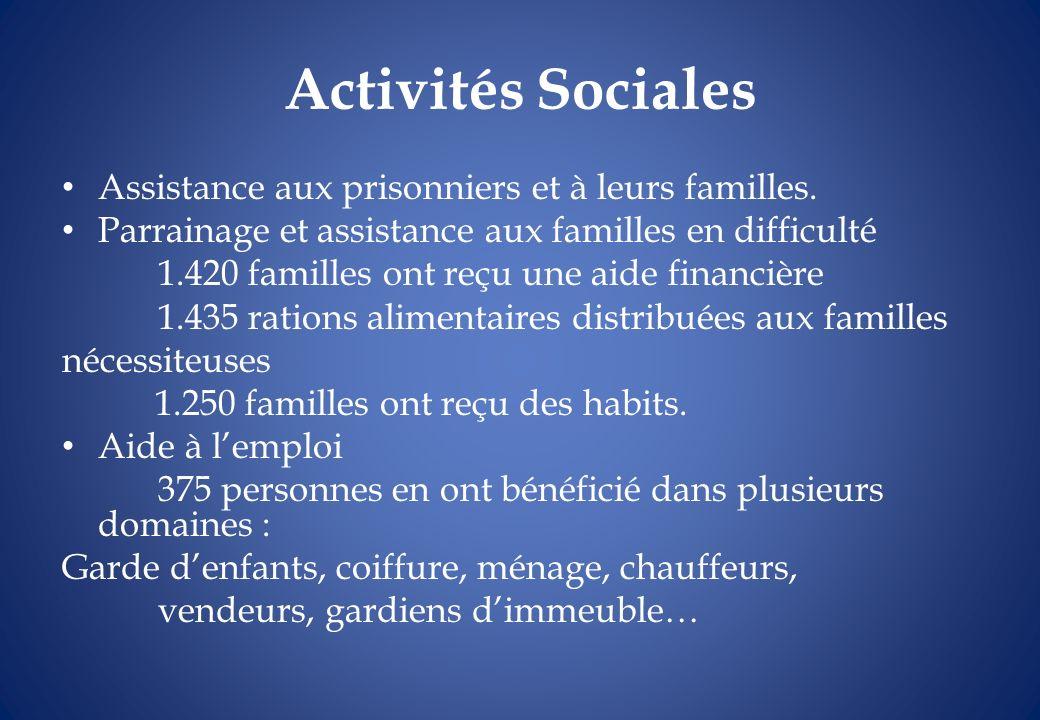 Activités Sociales Assistance aux prisonniers et à leurs familles. Parrainage et assistance aux familles en difficulté 1.420 familles ont reçu une aid