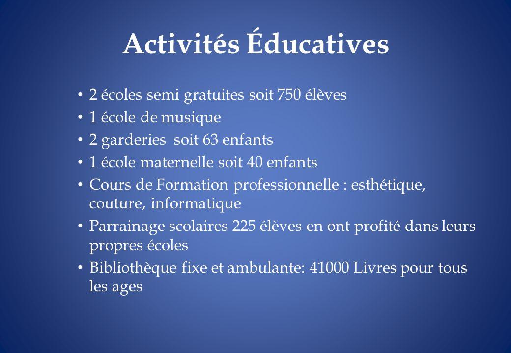 Activités Éducatives 2 écoles semi gratuites soit 750 élèves 1 école de musique 2 garderies soit 63 enfants 1 école maternelle soit 40 enfants Cours d
