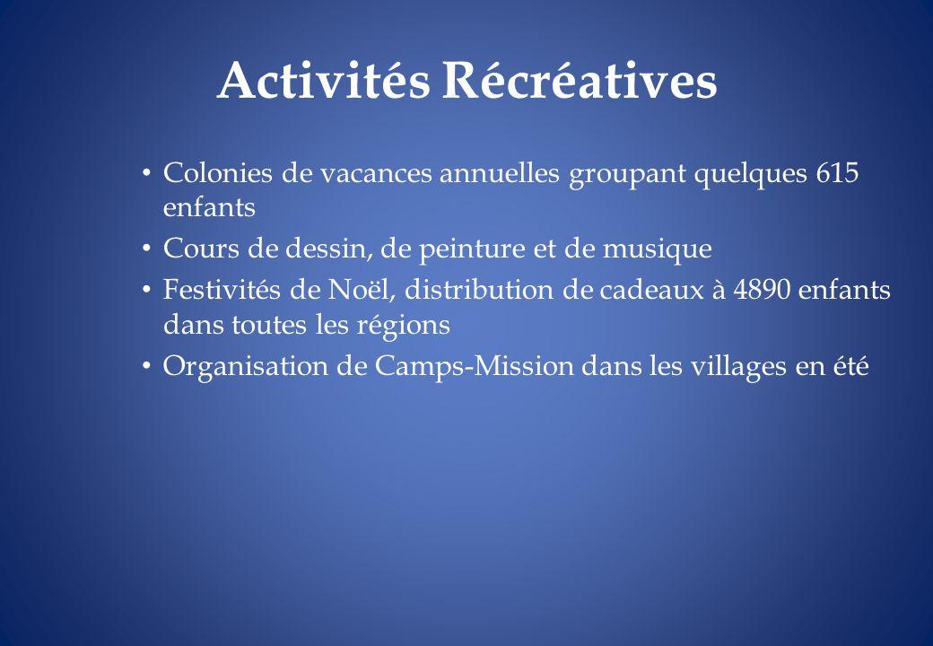 Activités Récréatives Colonies de vacances annuelles groupant quelques 615 enfants Cours de dessin, de peinture et de musique Festivités de Noël, dist
