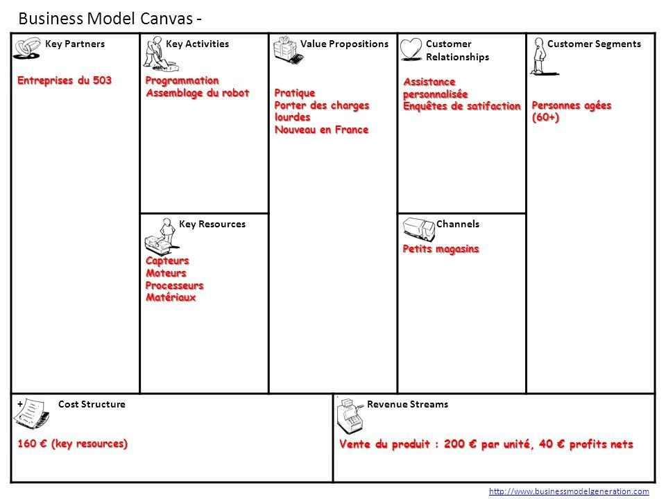 Business Model Canvas - Key Partners Entreprises du 503 Key Activities Programmation Assemblage du robot Value Propositions Assister une personne durant ses courses Pratique Porter des charges lourdes Nouveau en France Assister une personne durant ses courses.