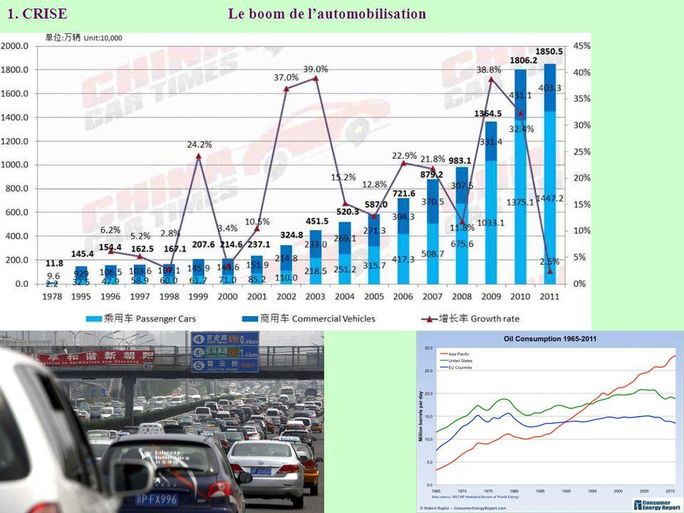 1. CRISE Le boom de lautomobilisation