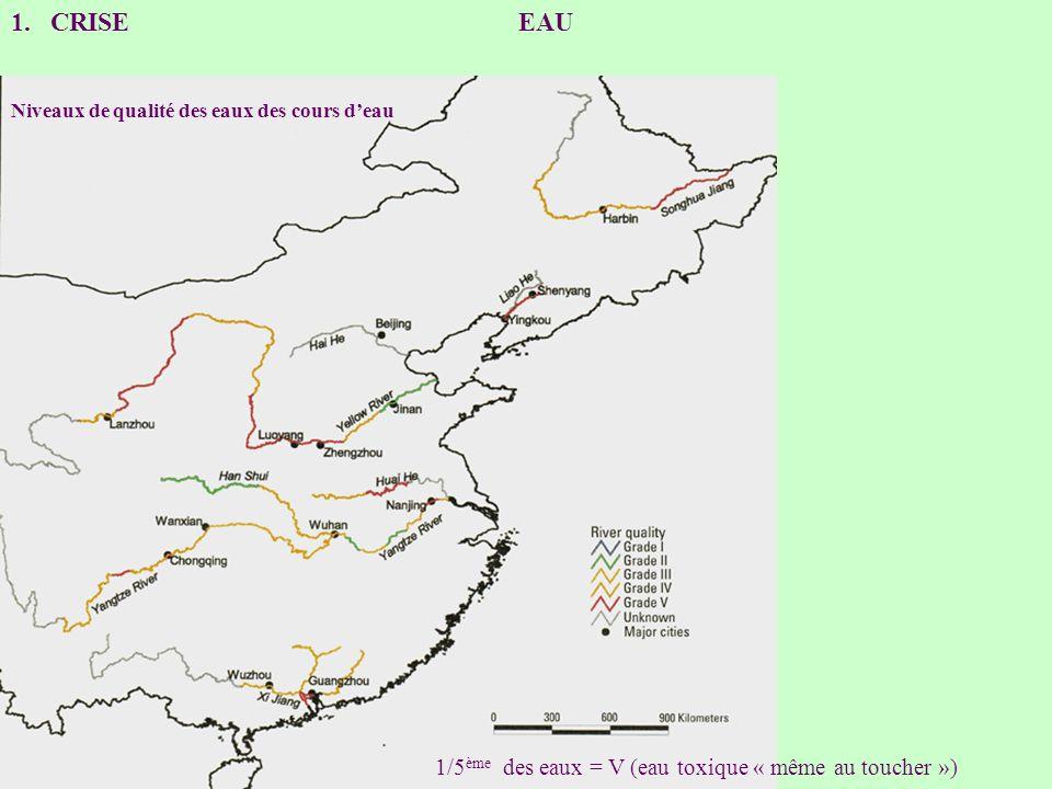 1.CRISE EAU Niveaux de qualité des eaux des cours deau 1/5 ème des eaux = V (eau toxique « même au toucher »)