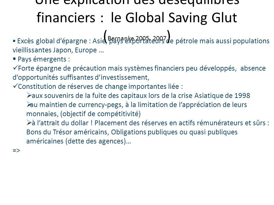 Une explication des déséquilibres financiers : le Global Saving Glut ( Bernanke 2005, 2007 ) Excès global dépargne : Asie, pays exportateurs de pétrol