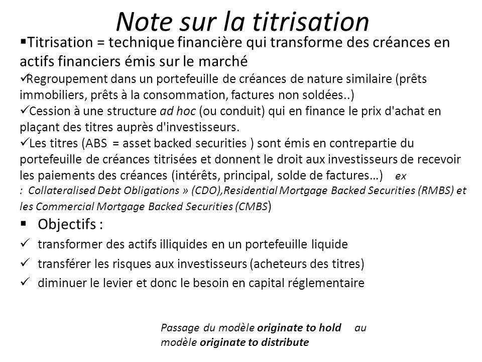 Note sur la titrisation Titrisation = technique financière qui transforme des créances en actifs financiers émis sur le marché Regroupement dans un po