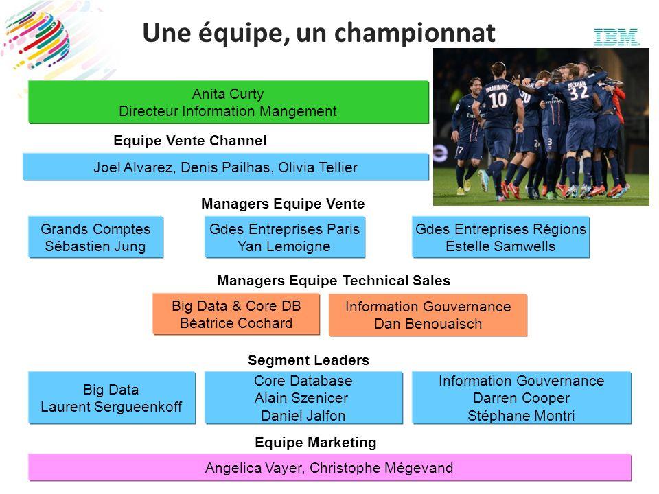 Les Enjeux du 4 ème trimestre Information Management et ses partenaires Les « 4 Vs » du succès + 1 : Vélocité...
