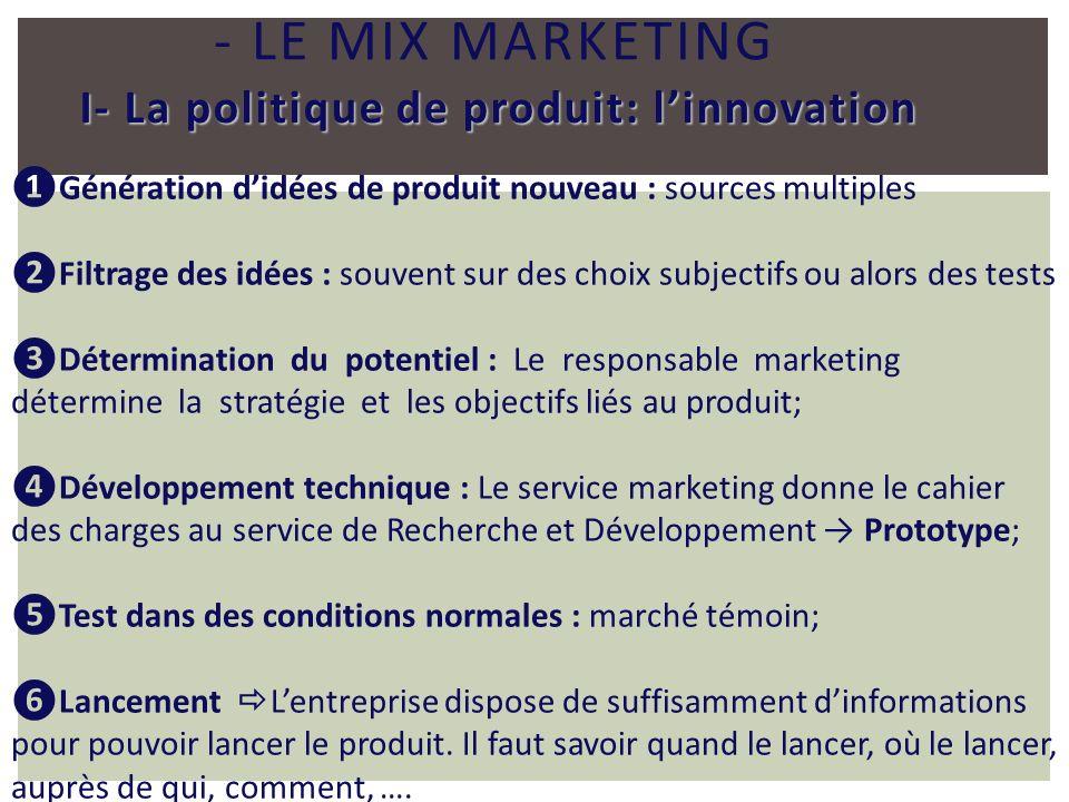 - LE MIX MARKETING I- La politique de produit: linnovation Génération didées de produit nouveau : sources multiples Filtrage des idées : souvent sur d