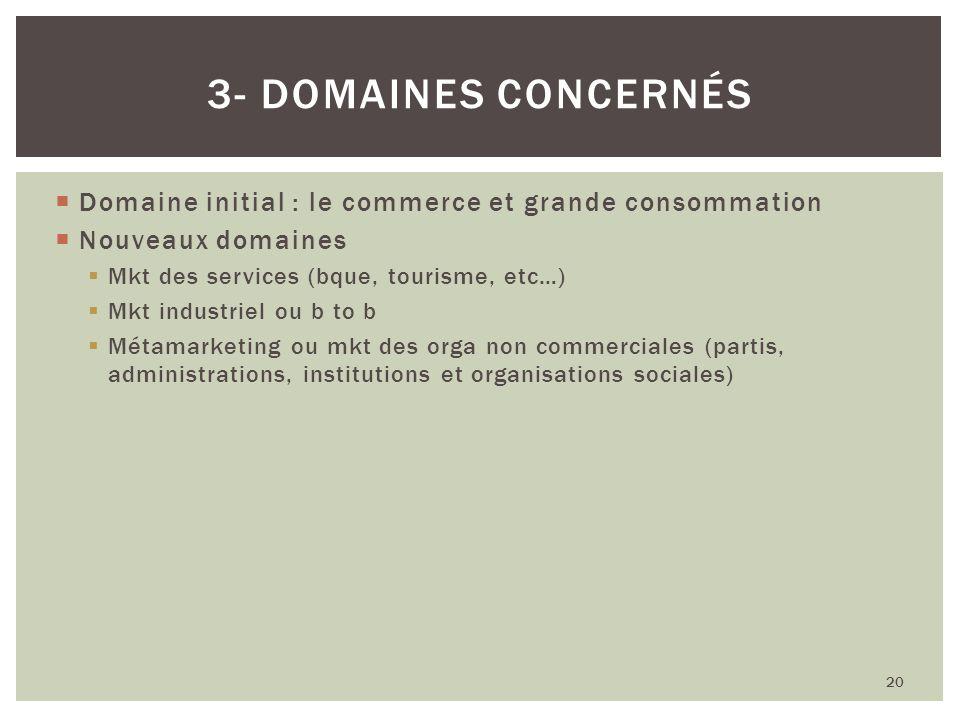 Domaine initial : le commerce et grande consommation Nouveaux domaines Mkt des services (bque, tourisme, etc…) Mkt industriel ou b to b Métamarketing