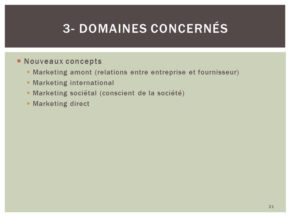 Nouveaux concepts Marketing amont (relations entre entreprise et fournisseur) Marketing international Marketing sociétal (conscient de la société) Mar