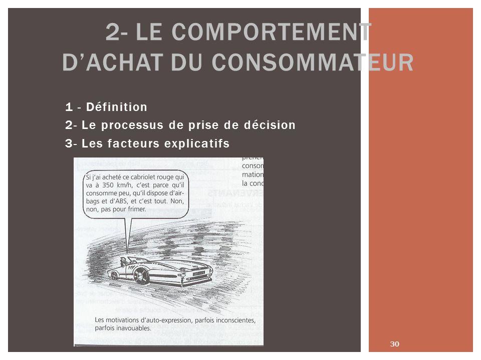 1 - Définition 2- Le processus de prise de décision 3- Les facteurs explicatifs 30 2- LE COMPORTEMENT DACHAT DU CONSOMMATEUR