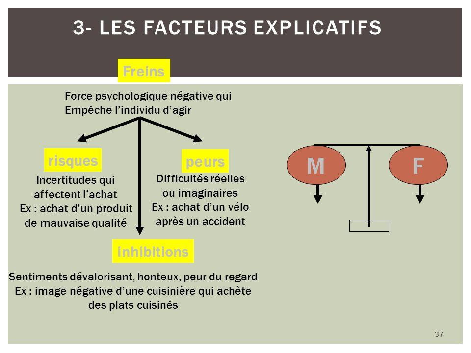 37 3- LES FACTEURS EXPLICATIFS Freins Force psychologique négative qui Empêche lindividu dagir risques peurs Difficultés réelles ou imaginaires Ex : a
